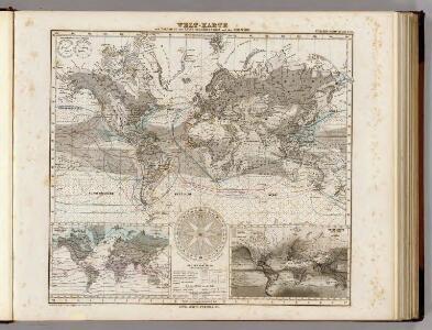 Welt-Karte zur Ubersicht der Luft-Stromungen und der See-Wege.