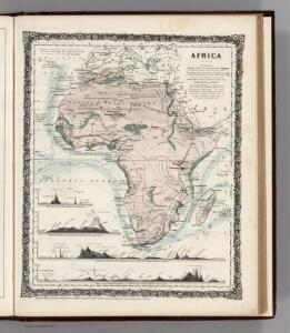 Africa (physical).