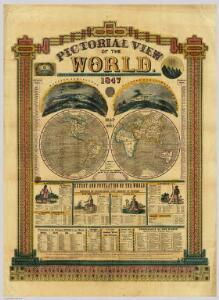 Pictorial View of the World.