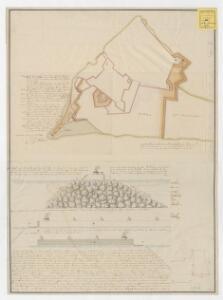 Plan van de Willem Stadt en het Fort Amsterdam op het Eyland Curaçao met de nieuwe geprojecteerde werken ...