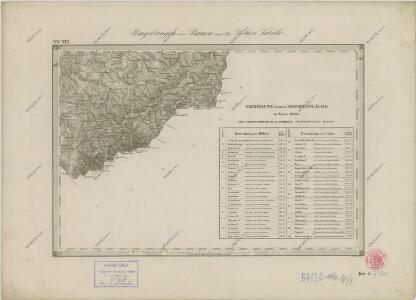 II. vojenské mapování 19