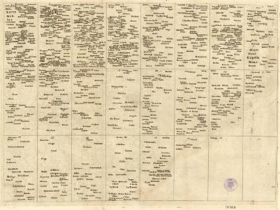 Mappa Geographica Novissima et accuratissima Regni Hungariae Inferioris