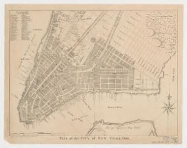 Plan of the city of New York, 1808