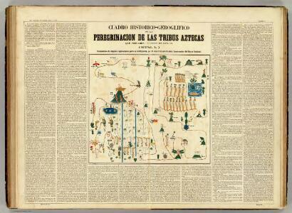 Cuadro historico-geroglifico, las tribus Aztecas I.