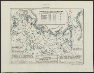 [Historisch-geographischer Atlas zu den allgemeinen Geschichtswerken von C. v. Rotteck, Pölitz u. Becker] : Russland zur Uebersicht dieses Staates