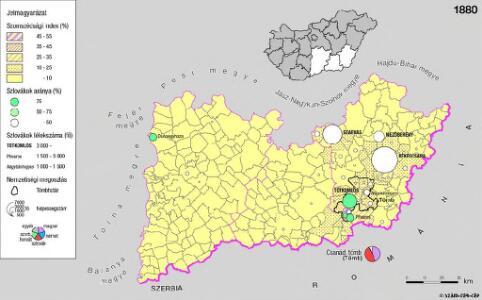 A szlovákok településterülete a szomszédsági mutató alapján Dél-Alföldön 1880-ban