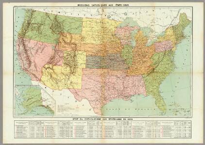 Missions Catholiques aux Etats-Unis.