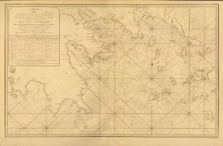 Carte des Côtes de la Grèce depuis Navarin en Morée