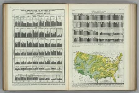 Annual Precipitation.  Atlas of American Agriculture.