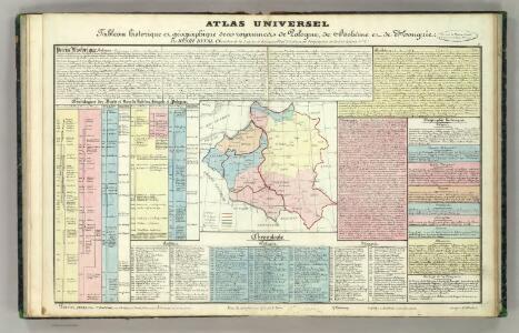 Tableau l'historie des Royaumes de Pologne, de Boheme et de Hongrie.