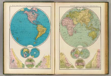 W., E. hemispheres