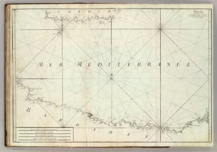 Carte De La Mer Mediterranee.  IX.