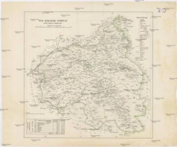 Süd-Biharer Comitat
