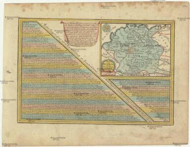 Charte von Deutschland zu dem Meilen-Zeiger