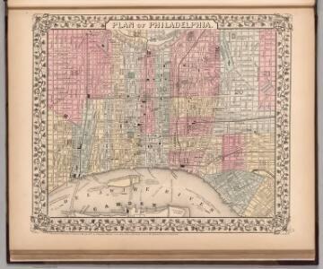 Plan of Philadelphia