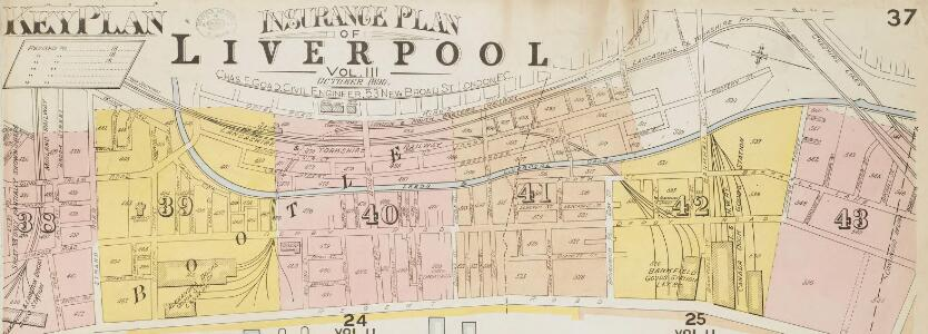 Insurance Plan of the City of Liverpool Vol. III: Key Plan