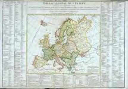 Tableau général de l'Europe