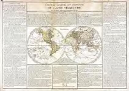 Tableau général et raisonné du globe terrestre