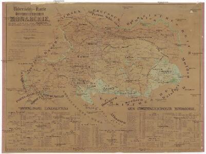 Uibersichts-Karte der Österreichischen Monarchie