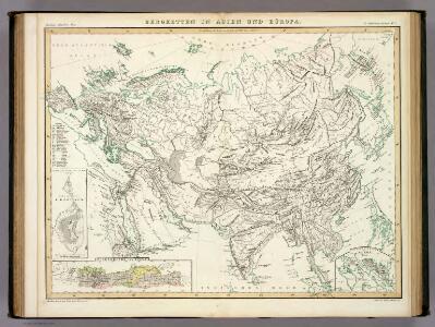 Bergketten In Asien Und Europa.
