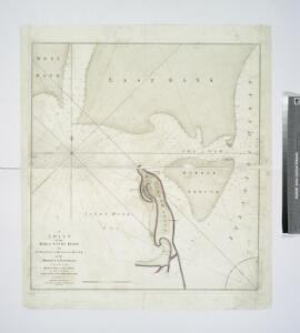 A chart of the bar of Sandy Hook : the entrance of Hudsons River in the province of New Jersey / survey'd in 1782, by Lieutt. Hills, of the 23d. Regt. and private draftsman to His Excellency the Commander in Chief.