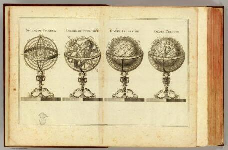 Spheres et globes.