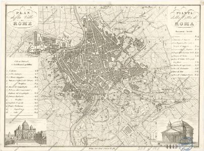 Plan de la Ville de Roma
