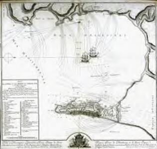 Plan de la ville et des forts de Gibraltar