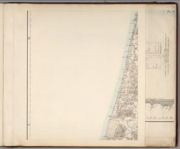 (Sheet 2).  Western Palestine ... Reduced from the One-Inch Map.  Scale 3/8 inch to one mile or 1:168,960.