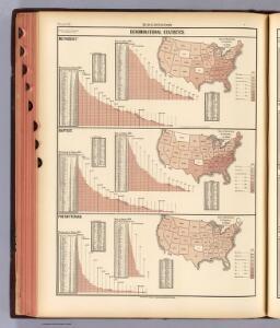 58. Denominational statistics.