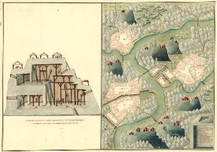 Plan der Bergwerg, Flod, Gilamare und Giogy