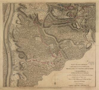 Plan of the Encampment and position of the Army under General Burgoyne at Sword's House on Hudson's River