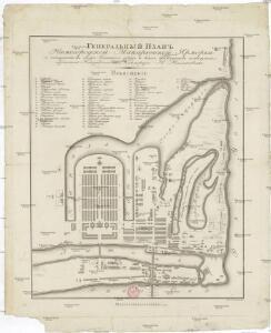 General'nyj plan Nižegorodskoj Makar'jevskoj Jarmorki s pokazanijem na onom gostin[n]ago dvora i vsěch vremjannych poměščenij