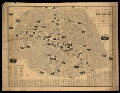 Plan pintoresque de la ville de Paris