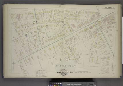 Parts of the City Auburn. Wards 2.3.8& 9.