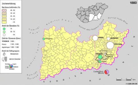 Siedlungsgebiet der Slowaken nach dem Nachbarschaftsindex für die Südliche Tiefebene 1880