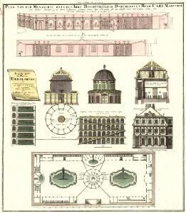 Plan von der Menagerie, welches Ihro Hochfvrstlich Dvrchlevcht Herr Carl Marggraf von Baden- Durlach et et