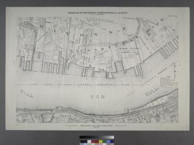 Borough of Richmond, Topographical Survey.