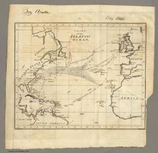Chart of the Atlantic Ocean.