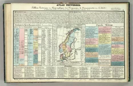 Tableau l'historie de Danemarck et de Suede.