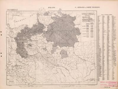 Poland: Germans and White Russians