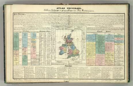 Tableau l'historie  des Iles Britanniques.