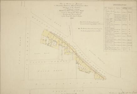 Plan of Houses and Ground in Piccadilly, Titchborne Street and Marybone Street belonging to the Crown and Designs for widening Titchborne Street and Marybone Street