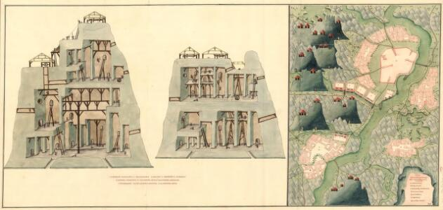 Plan dern Bergwerg bei Carlburg und Vardia