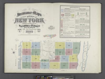 Insurance maps of the City of New York. Surveyed and published by Sanborn-Perris Map Co., Limited. 115 Broadway, 1892. Volume 6. / Key