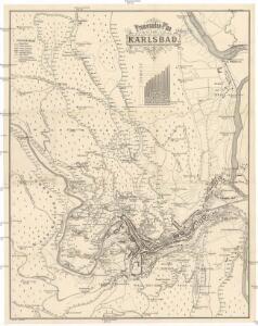 Promenaden-Plan von Karlsbad