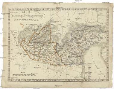 Charte des Lombardisch-Venetianischen Koenigreichs