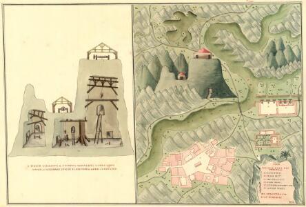 Plan von Gold Berg bei Tersburg