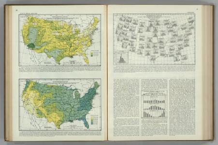 Warm Season Precipitation.  Atlas of American Agriculture.