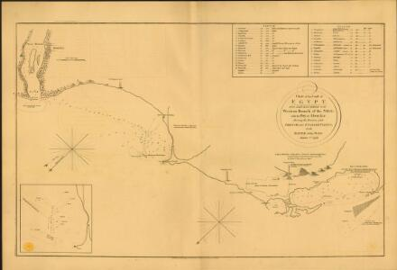 Chart of the Coast of Egypt, from Alexandria to the Western Branch of the Nile